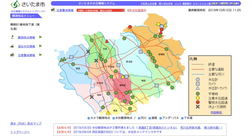 さいたま市水位情報システム