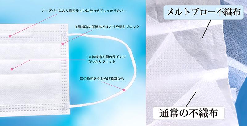 浦和の企業が「市民還元マスク」50枚入り880円で販売中